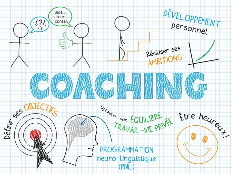 Le Coaching Et La Prparation Mentale