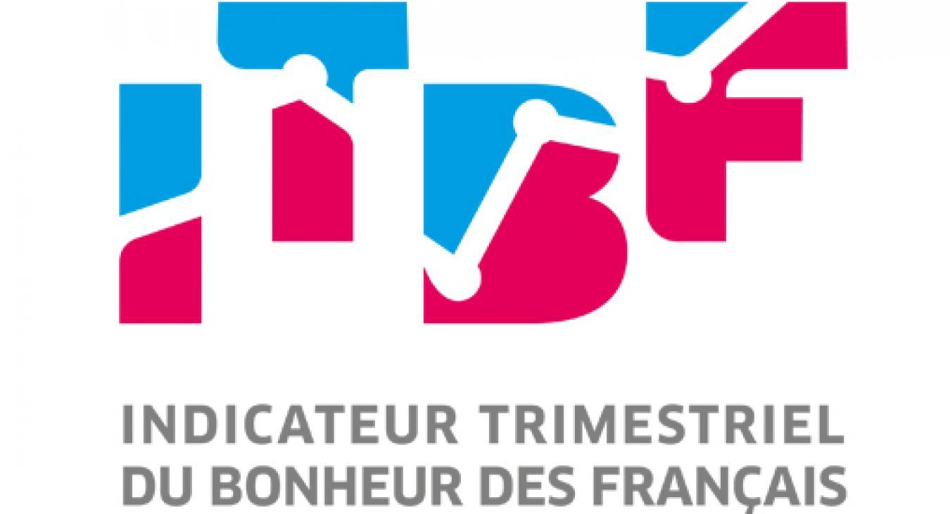 L'Indicateur Trimestriel du Bonheur des Français